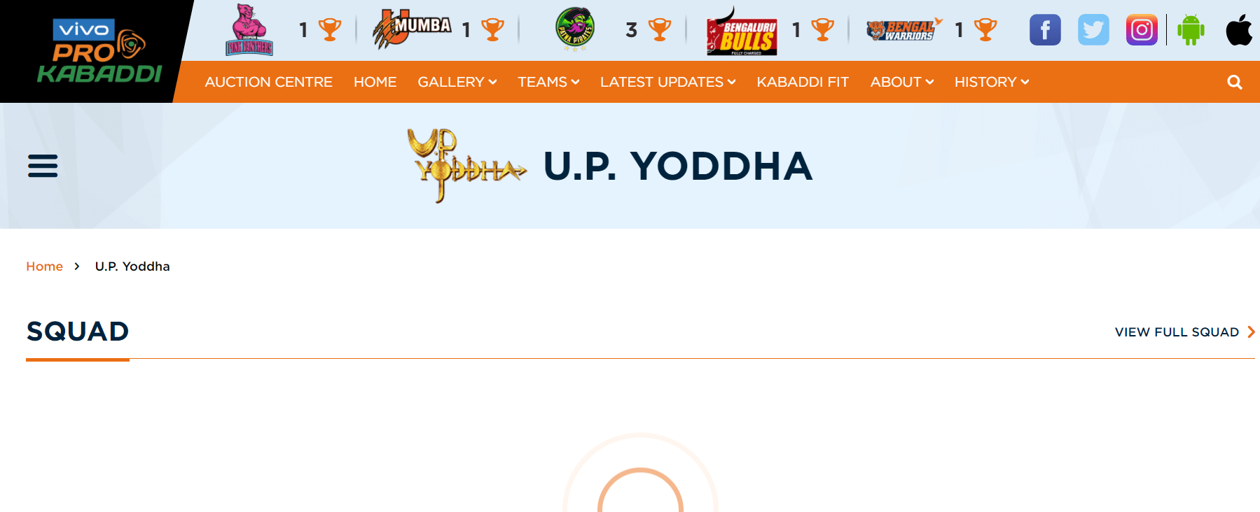 UP Yoddha Team complete squad
